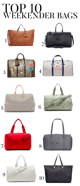 The Best Weekender Bags For Your End Of Summer Getaways